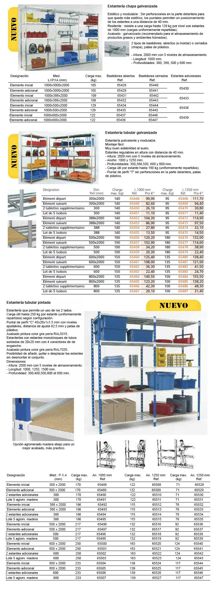 Ligeras para usos industriales